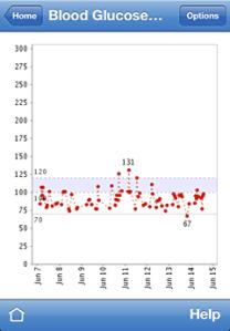 diabetes_bg_chart_small